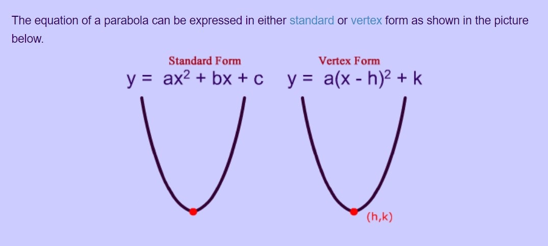 How To Graph A Parabola In Standard Form