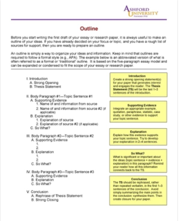 Educational Research Paper Outline