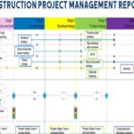 2 Project Management Report Example [ Construction, Risk, Status ]